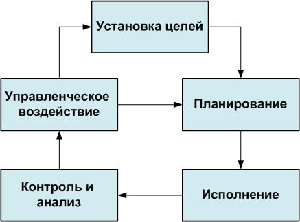 Схемы к статье фг (2).png